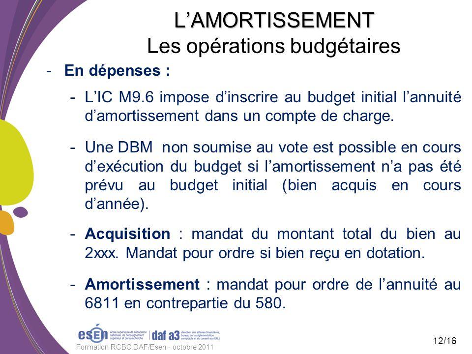 LAMORTISSEMENT LAMORTISSEMENT Les opérations budgétaires -En dépenses : -LIC M9.6 impose dinscrire au budget initial lannuité damortissement dans un c