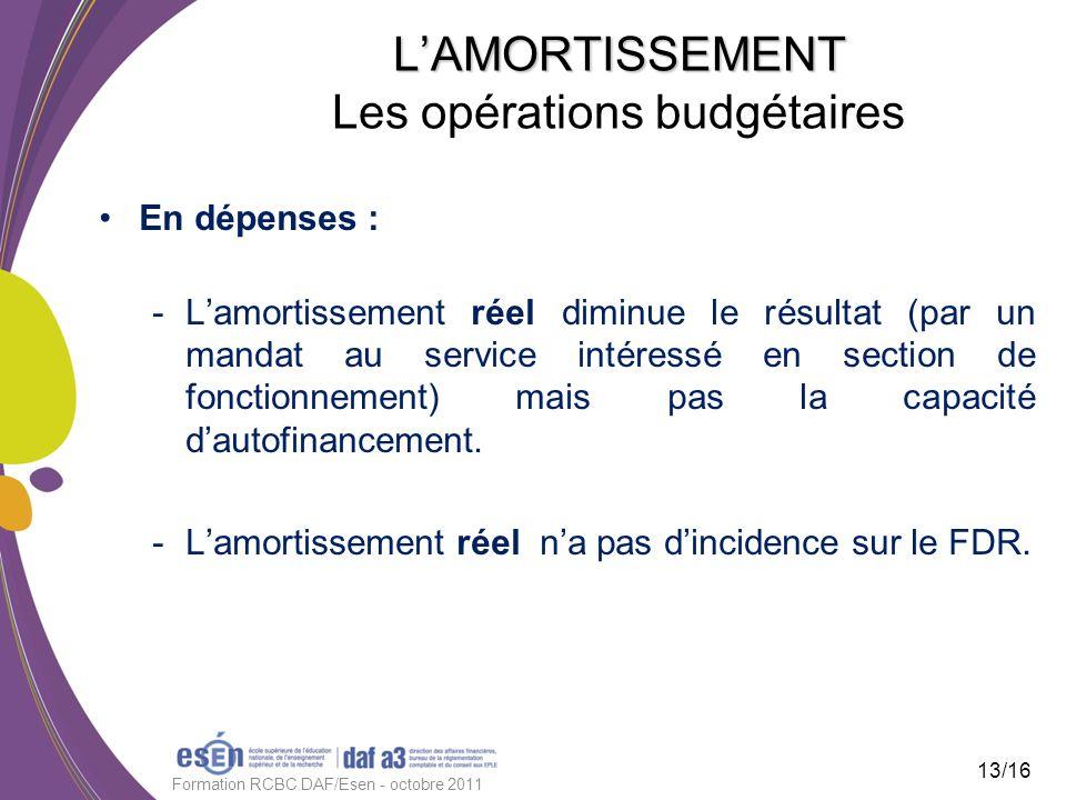LAMORTISSEMENT LAMORTISSEMENT Les opérations budgétaires En dépenses : -Lamortissement réel diminue le résultat (par un mandat au service intéressé en