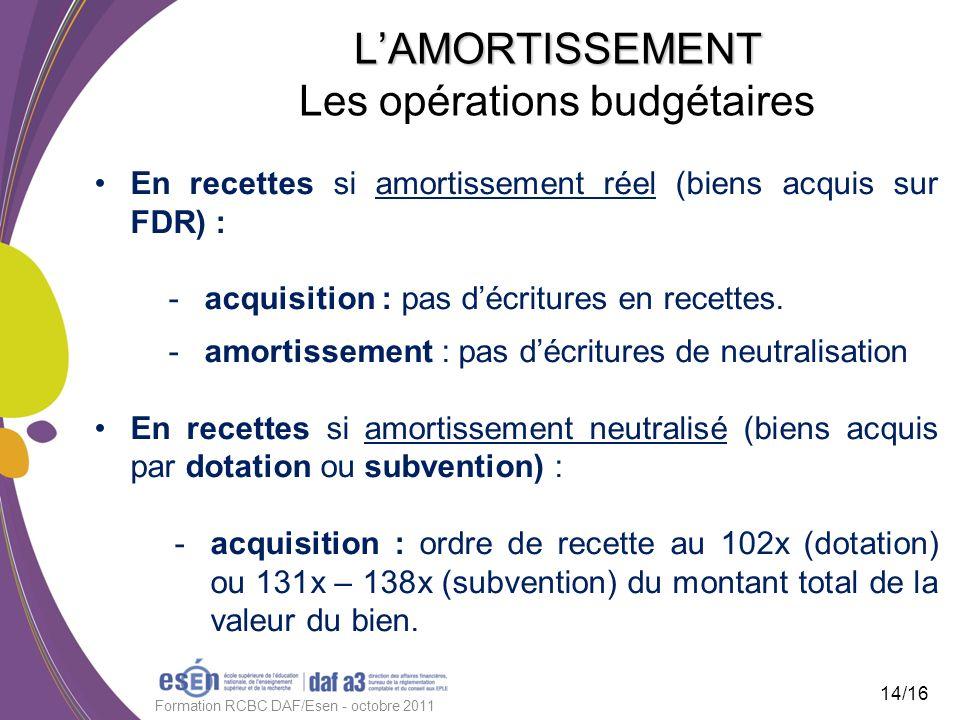 LAMORTISSEMENT LAMORTISSEMENT Les opérations budgétaires En recettes si amortissement réel (biens acquis sur FDR) : -acquisition : pas décritures en r