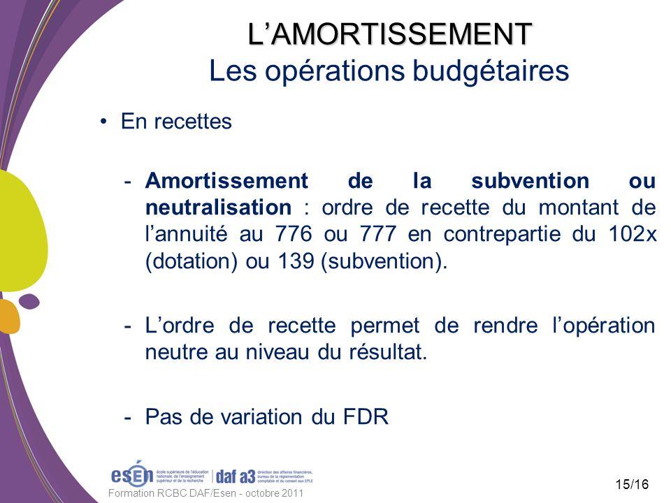 LAMORTISSEMENT LAMORTISSEMENT Les opérations budgétaires En recettes -Amortissement de la subvention ou neutralisation : ordre de recette du montant d