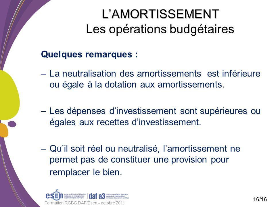 LAMORTISSEMENT LAMORTISSEMENT Les opérations budgétaires Quelques remarques : –La neutralisation des amortissements est inférieure ou égale à la dotat
