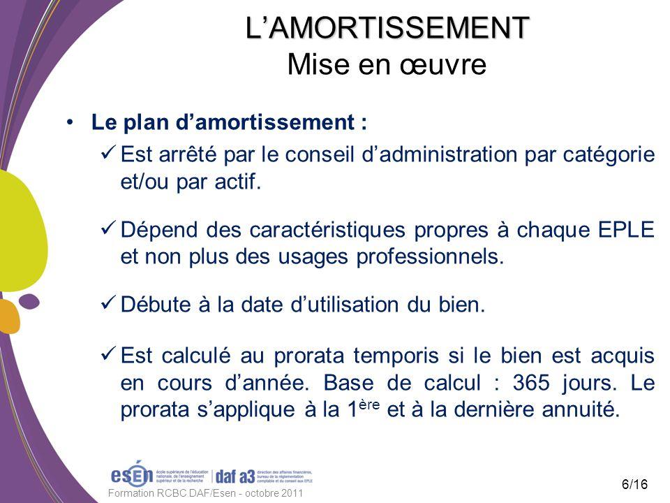 LAMORTISSEMENT LAMORTISSEMENT Mise en œuvre Le plan damortissement : Est arrêté par le conseil dadministration par catégorie et/ou par actif. Dépend d