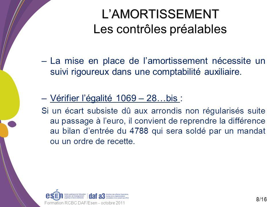 LAMORTISSEMENT LAMORTISSEMENT Les contrôles préalables –La mise en place de lamortissement nécessite un suivi rigoureux dans une comptabilité auxiliai