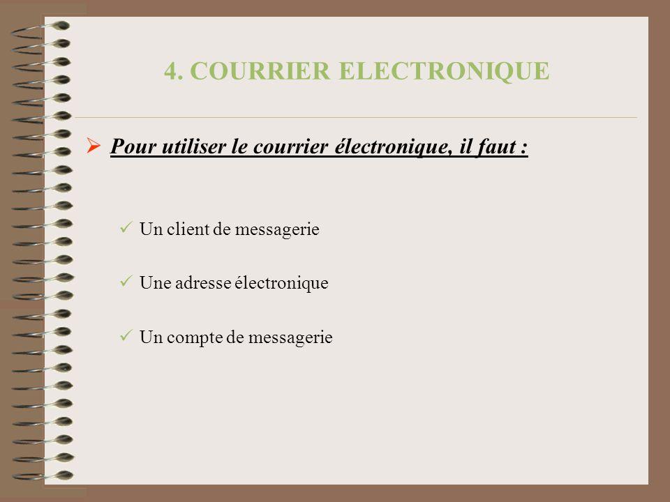 4. COURRIER ELECTRONIQUE Pour utiliser le courrier électronique, il faut : Un client de messagerie Une adresse électronique Un compte de messagerie