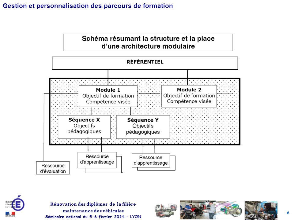 6 Rénovation des diplômes de la filière maintenance des véhicules Séminaire national du 5-6 février 2014 - LYON Gestion et personnalisation des parcou