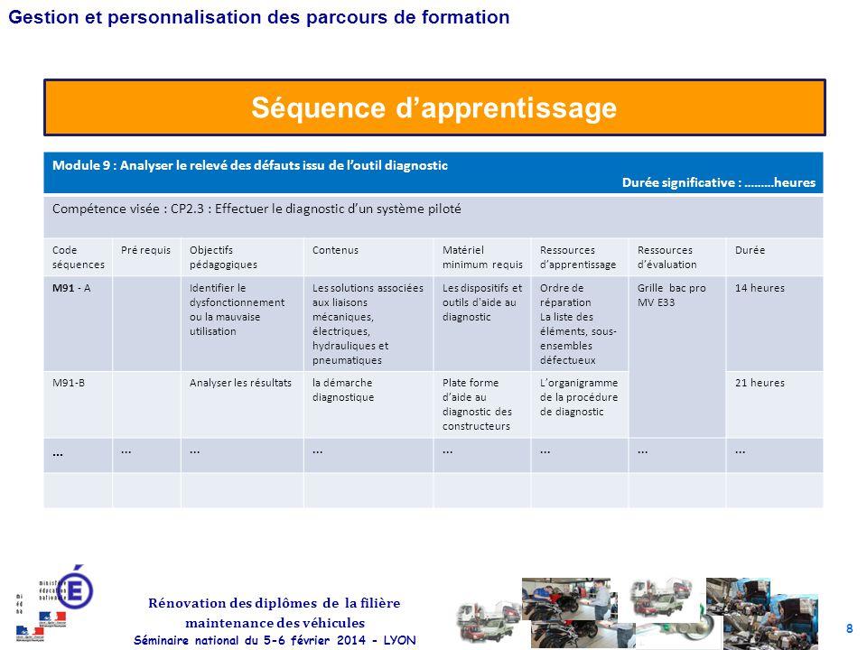 8 Rénovation des diplômes de la filière maintenance des véhicules Séminaire national du 5-6 février 2014 - LYON Gestion et personnalisation des parcou