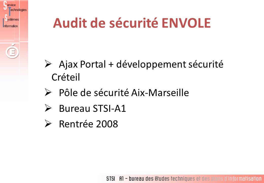 Audit de sécurité ENVOLE Ajax Portal + développement sécurité Créteil Pôle de sécurité Aix-Marseille Bureau STSI-A1 Rentrée 2008