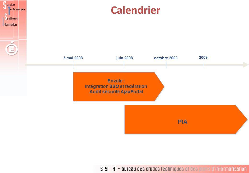 Envole : Intégration SSO et fédération Audit sécurité AjaxPortal Envole : Intégration SSO et fédération Audit sécurité AjaxPortal PIA 6 mai 2008juin 2008 2009 octobre 2008 Calendrier