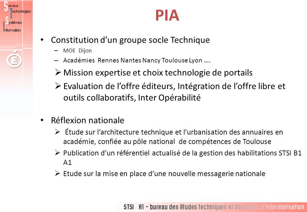 PIA Constitution dun groupe socle Technique – MOE Dijon – Académies Rennes Nantes Nancy Toulouse Lyon ….