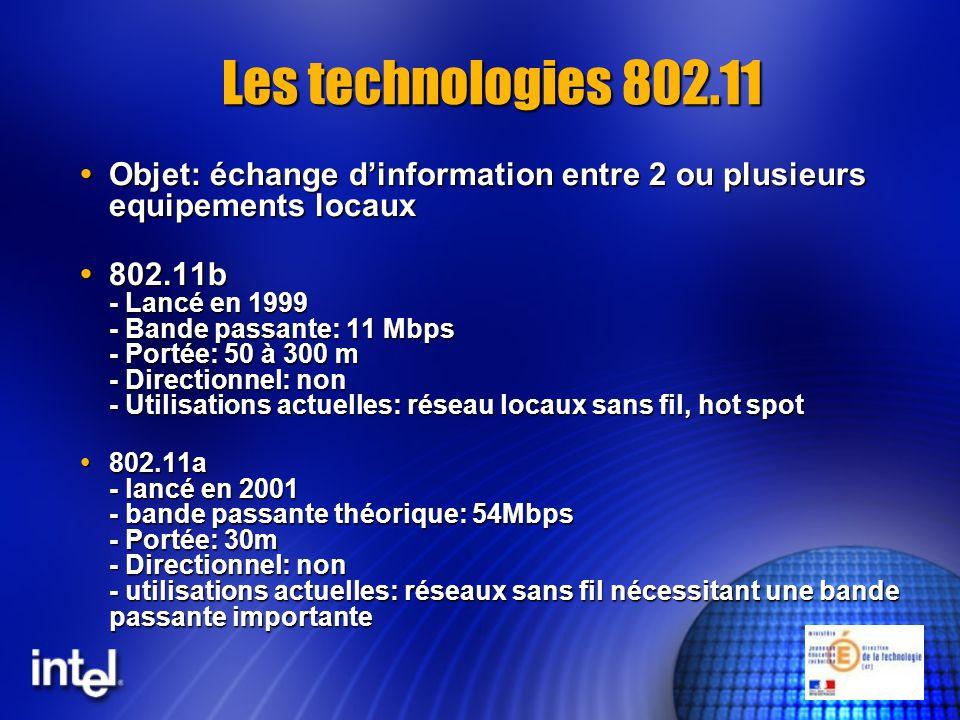 Les technologies 802.11 Objet: échange dinformation entre 2 ou plusieurs equipements locaux Objet: échange dinformation entre 2 ou plusieurs equipements locaux 802.11b - Lancé en 1999 - Bande passante: 11 Mbps - Portée: 50 à 300 m - Directionnel: non - Utilisations actuelles: réseau locaux sans fil, hot spot 802.11b - Lancé en 1999 - Bande passante: 11 Mbps - Portée: 50 à 300 m - Directionnel: non - Utilisations actuelles: réseau locaux sans fil, hot spot 802.11a - lancé en 2001 - bande passante théorique: 54Mbps - Portée: 30m - Directionnel: non - utilisations actuelles: réseaux sans fil nécessitant une bande passante importante 802.11a - lancé en 2001 - bande passante théorique: 54Mbps - Portée: 30m - Directionnel: non - utilisations actuelles: réseaux sans fil nécessitant une bande passante importante