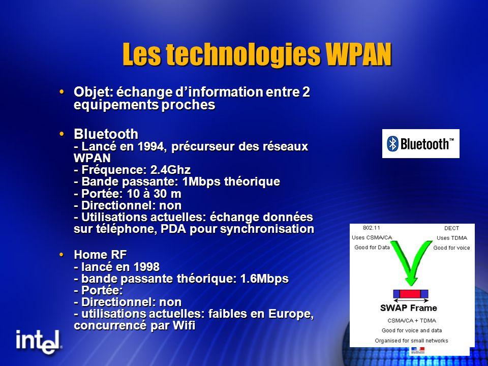 Les technologies WPAN Objet: échange dinformation entre 2 equipements proches Objet: échange dinformation entre 2 equipements proches Bluetooth - Lancé en 1994, précurseur des réseaux WPAN - Fréquence: 2.4Ghz - Bande passante: 1Mbps théorique - Portée: 10 à 30 m - Directionnel: non - Utilisations actuelles: échange données sur téléphone, PDA pour synchronisation Bluetooth - Lancé en 1994, précurseur des réseaux WPAN - Fréquence: 2.4Ghz - Bande passante: 1Mbps théorique - Portée: 10 à 30 m - Directionnel: non - Utilisations actuelles: échange données sur téléphone, PDA pour synchronisation Home RF - lancé en 1998 - bande passante théorique: 1.6Mbps - Portée: - Directionnel: non - utilisations actuelles: faibles en Europe, concurrencé par Wifi Home RF - lancé en 1998 - bande passante théorique: 1.6Mbps - Portée: - Directionnel: non - utilisations actuelles: faibles en Europe, concurrencé par Wifi