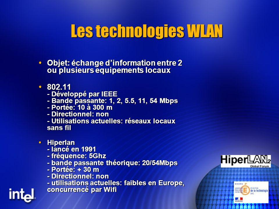 Les technologies WLAN Objet: échange dinformation entre 2 ou plusieurs equipements locaux Objet: échange dinformation entre 2 ou plusieurs equipements locaux 802.11 - Développé par IEEE - Bande passante: 1, 2, 5.5, 11, 54 Mbps - Portée: 10 à 300 m - Directionnel: non - Utilisations actuelles: réseaux locaux sans fil 802.11 - Développé par IEEE - Bande passante: 1, 2, 5.5, 11, 54 Mbps - Portée: 10 à 300 m - Directionnel: non - Utilisations actuelles: réseaux locaux sans fil Hiperlan - lancé en 1991 - fréquence: 5Ghz - bande passante théorique: 20/54Mbps - Portée: + 30 m - Directionnel: non - utilisations actuelles: faibles en Europe, concurrencé par Wifi Hiperlan - lancé en 1991 - fréquence: 5Ghz - bande passante théorique: 20/54Mbps - Portée: + 30 m - Directionnel: non - utilisations actuelles: faibles en Europe, concurrencé par Wifi