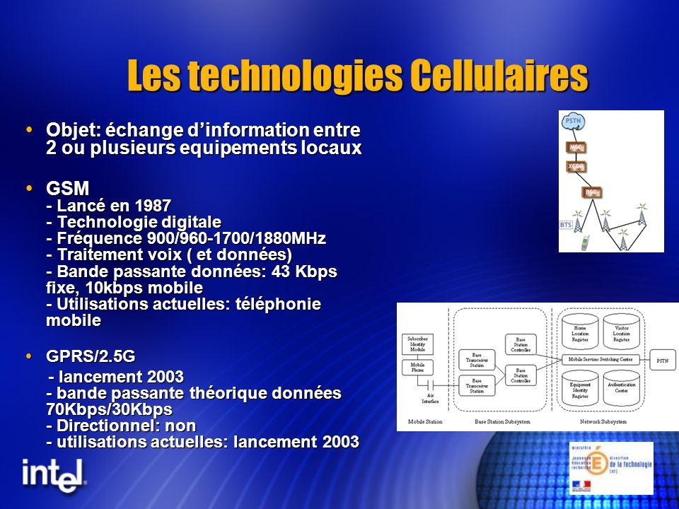 Les technologies Cellulaires Objet: échange dinformation entre 2 ou plusieurs equipements locaux Objet: échange dinformation entre 2 ou plusieurs equipements locaux GSM - Lancé en 1987 - Technologie digitale - Fréquence 900/960-1700/1880MHz - Traitement voix ( et données) - Bande passante données: 43 Kbps fixe, 10kbps mobile - Utilisations actuelles: téléphonie mobile GSM - Lancé en 1987 - Technologie digitale - Fréquence 900/960-1700/1880MHz - Traitement voix ( et données) - Bande passante données: 43 Kbps fixe, 10kbps mobile - Utilisations actuelles: téléphonie mobile GPRS/2.5G GPRS/2.5G - lancement 2003 - bande passante théorique données 70Kbps/30Kbps - Directionnel: non - utilisations actuelles: lancement 2003 - lancement 2003 - bande passante théorique données 70Kbps/30Kbps - Directionnel: non - utilisations actuelles: lancement 2003