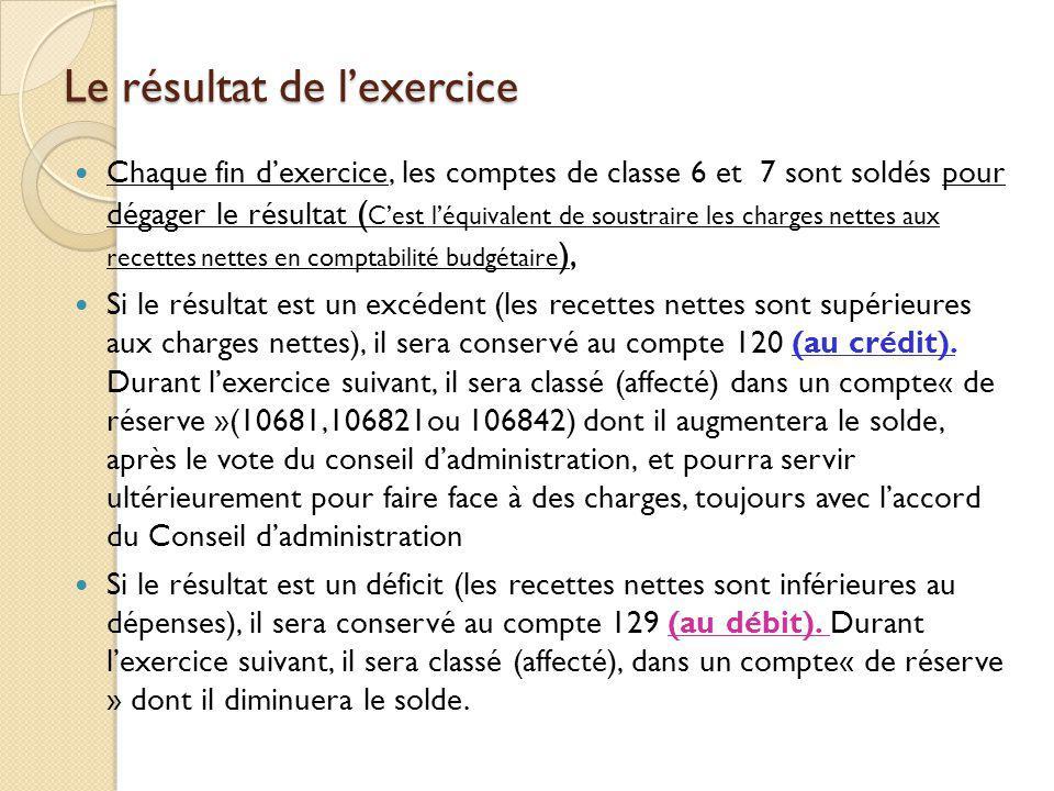 Le résultat de lexercice Chaque fin dexercice, les comptes de classe 6 et 7 sont soldés pour dégager le résultat ( Cest léquivalent de soustraire les