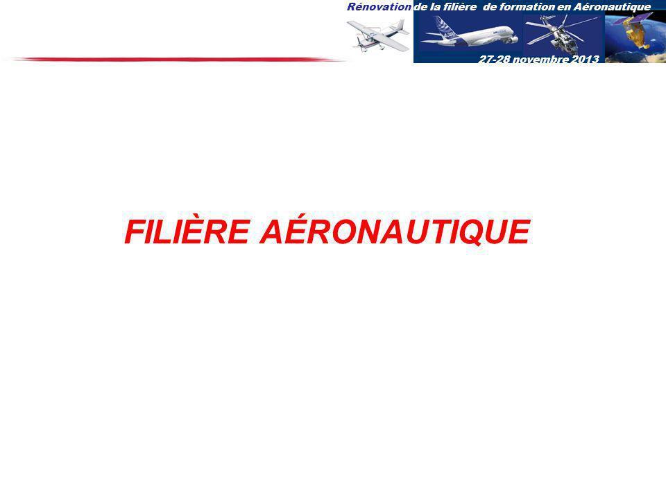 Rénovation de la filière de formation en Aéronautique 27-28 novembre 2013 FILIÈRE AÉRONAUTIQUE