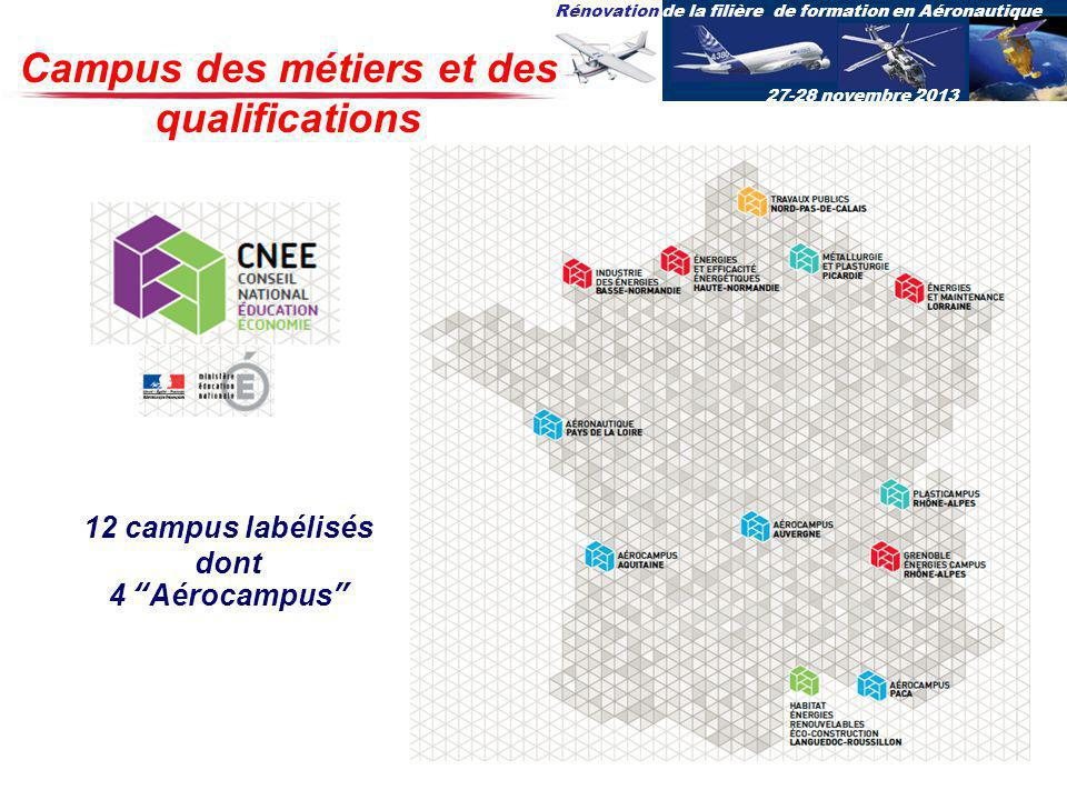 Rénovation de la filière de formation en Aéronautique 27-28 novembre 2013 Campus des métiers et des qualifications 12 campus labélisés dont 4 Aérocamp