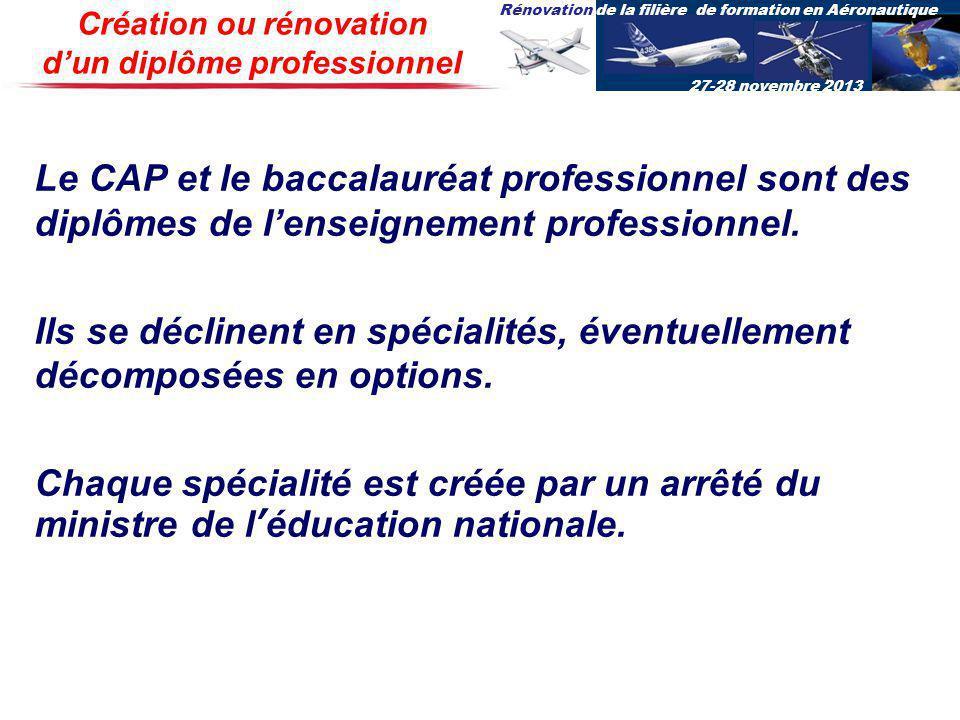 Rénovation de la filière de formation en Aéronautique 27-28 novembre 2013 Création ou rénovation dun diplôme professionnel Le CAP et le baccalauréat p