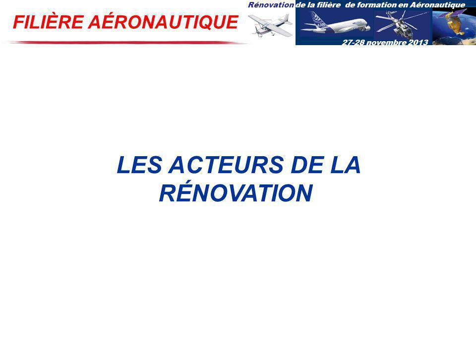 Rénovation de la filière de formation en Aéronautique 27-28 novembre 2013 FILIÈRE AÉRONAUTIQUE LES ACTEURS DE LA RÉNOVATION