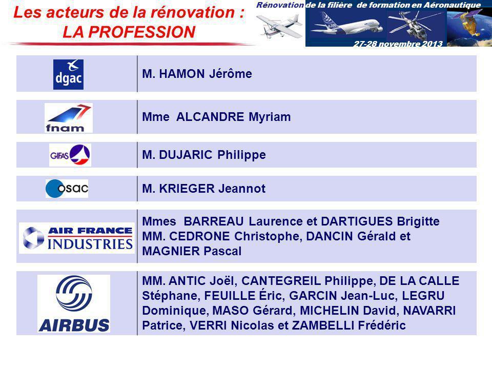 Rénovation de la filière de formation en Aéronautique 27-28 novembre 2013 Les acteurs de la rénovation : LA PROFESSION M. HAMON Jérôme Mme ALCANDRE My
