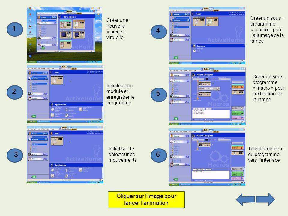 Cliquer sur limage pour lancer lanimation 1 2 3 4 5 6 Créer une nouvelle « pièce » virtuelle Initialiser un module et enregistrer le programme Initial