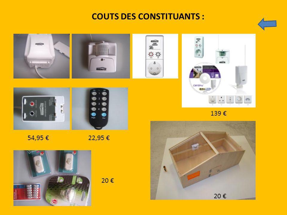 COUTS DES CONSTITUANTS : 139 54,95 22,95 20