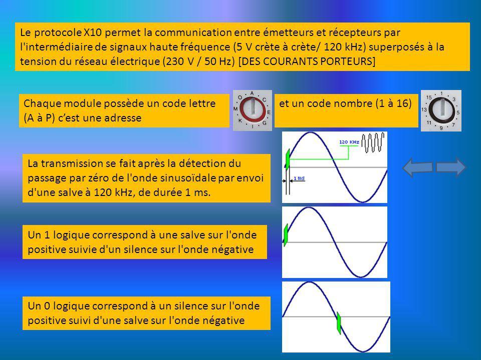 Le protocole X10 permet la communication entre émetteurs et récepteurs par l'intermédiaire de signaux haute fréquence (5 V crète à crète/ 120 kHz) sup