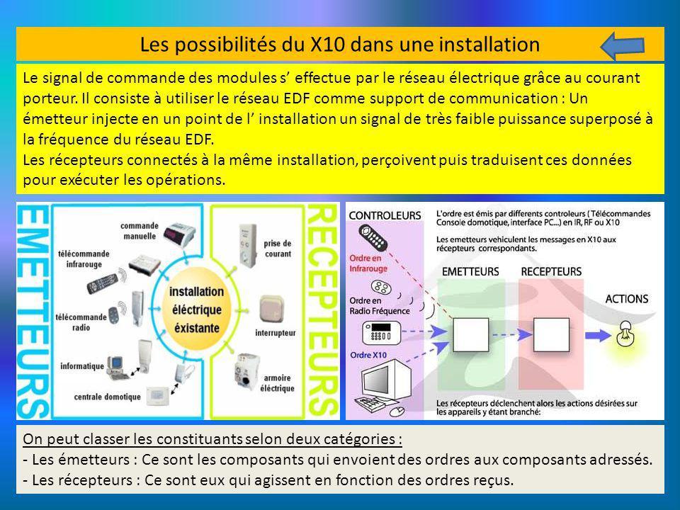 Les possibilités du X10 dans une installation On peut classer les constituants selon deux catégories : - Les émetteurs : Ce sont les composants qui en