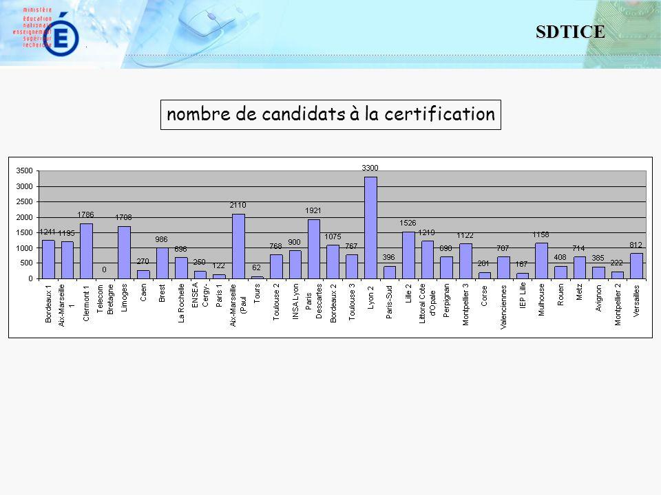 5 SDTICE nombre de certifiés