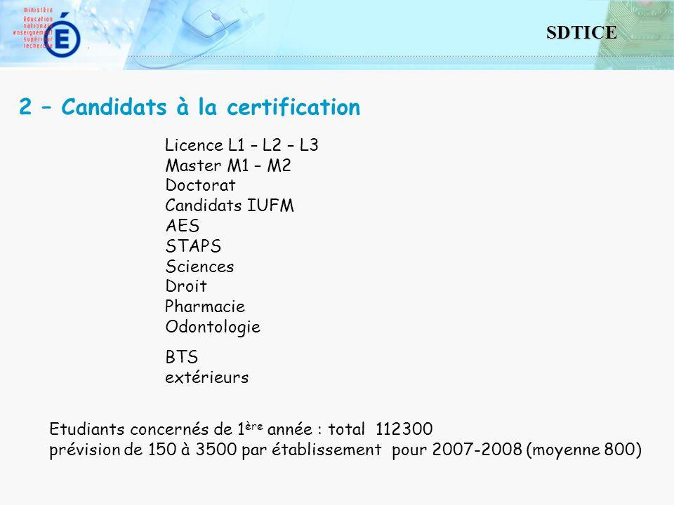 9 SDTICE 2 – Candidats à la certification Licence L1 – L2 – L3 Master M1 – M2 Doctorat Candidats IUFM AES STAPS Sciences Droit Pharmacie Odontologie BTS extérieurs Etudiants concernés de 1 ère année : total 112300 prévision de 150 à 3500 par établissement pour 2007-2008 (moyenne 800)