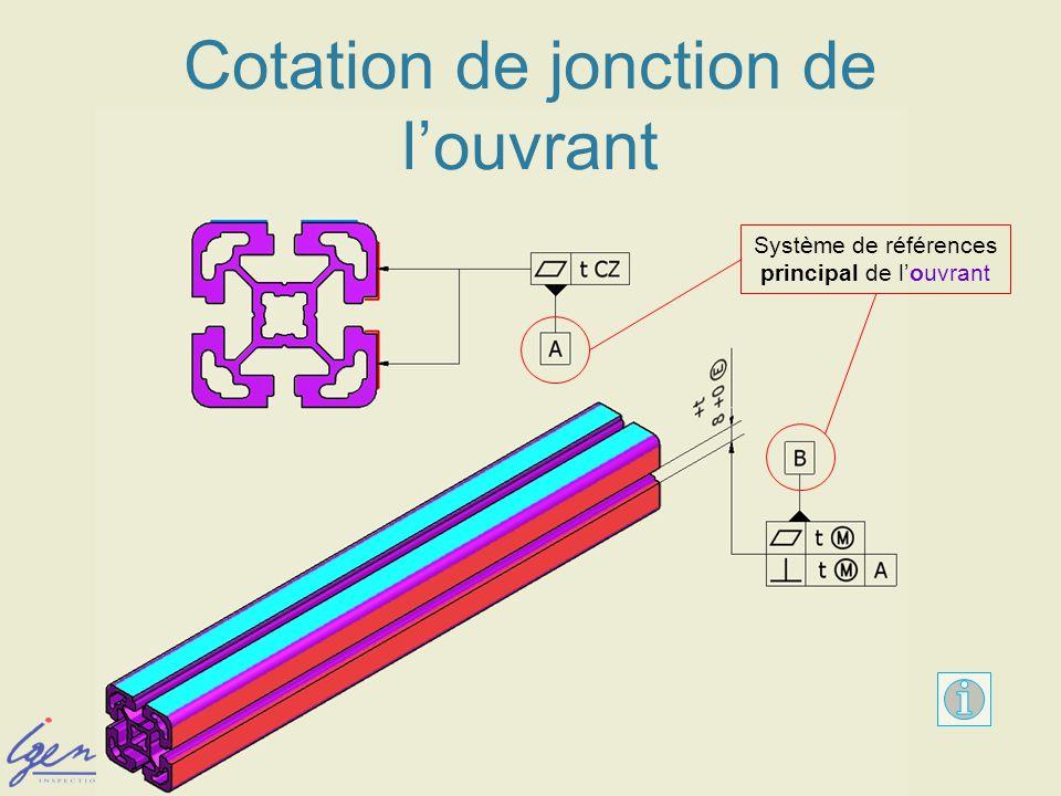 BTS CPI – Paris les 8 et 9 déc 08 Cotation de jonction de louvrant Système de références principal de louvrant