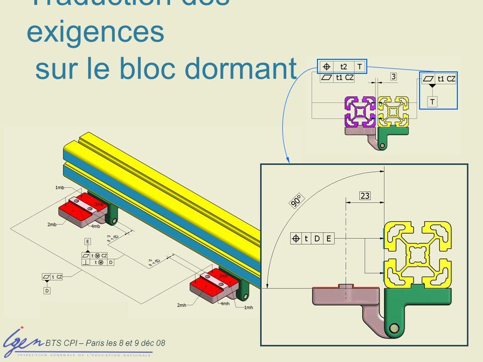 BTS CPI – Paris les 8 et 9 déc 08 Traduction des exigences sur le bloc dormant
