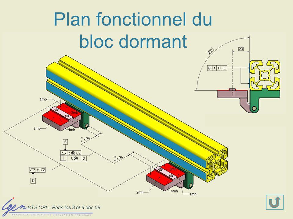BTS CPI – Paris les 8 et 9 déc 08 Plan fonctionnel du bloc dormant