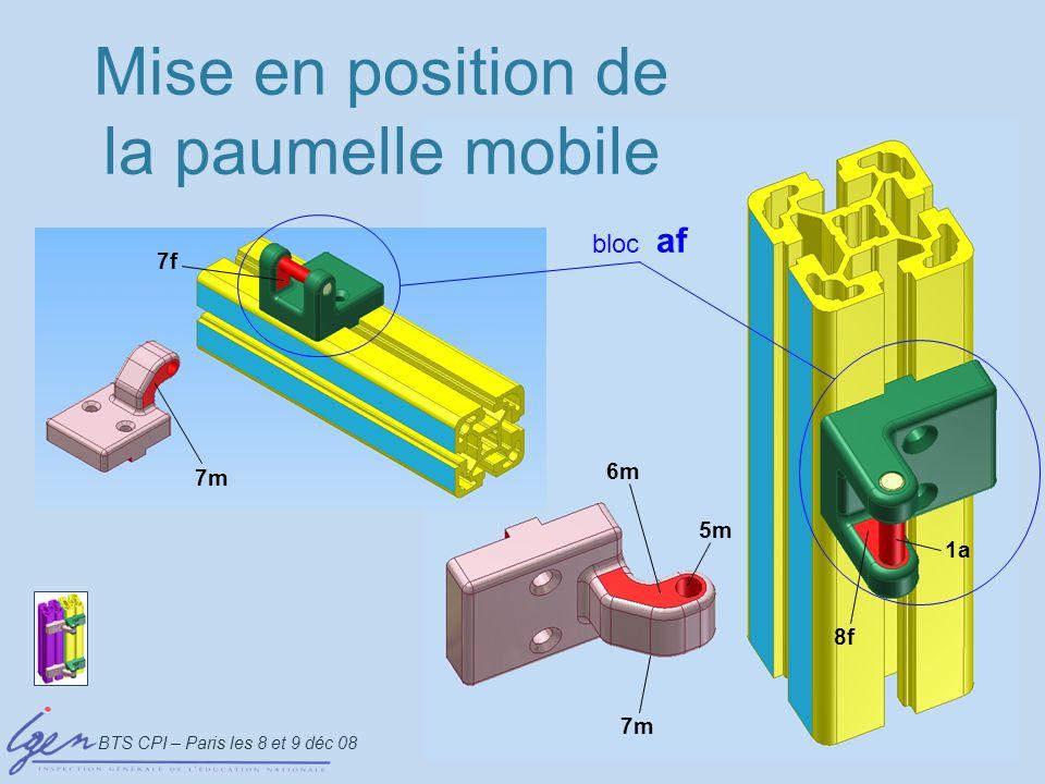 BTS CPI – Paris les 8 et 9 déc 08 1a 8f 5m 6m 7m 7f 7m Mise en position de la paumelle mobile bloc af