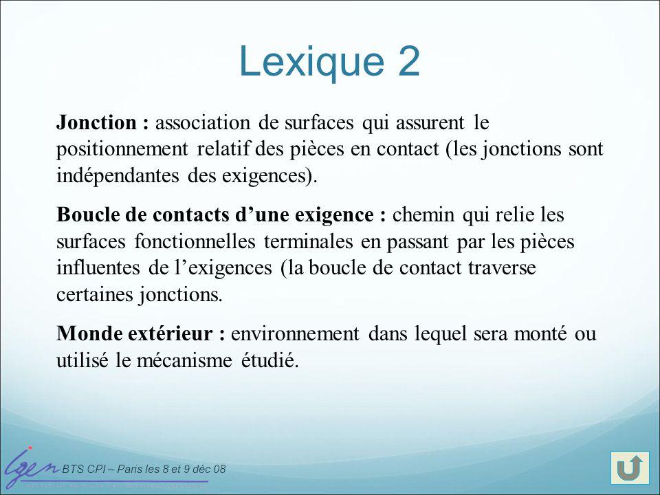 BTS CPI – Paris les 8 et 9 déc 08 Lexique 2 Jonction : association de surfaces qui assurent le positionnement relatif des pièces en contact (les jonct