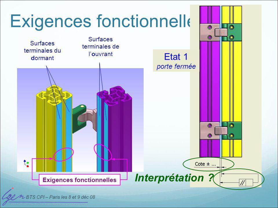 BTS CPI – Paris les 8 et 9 déc 08 Exigences fonctionnelles Interprétation ? Surfaces terminales du dormant Surfaces terminales de louvrant Exigences f