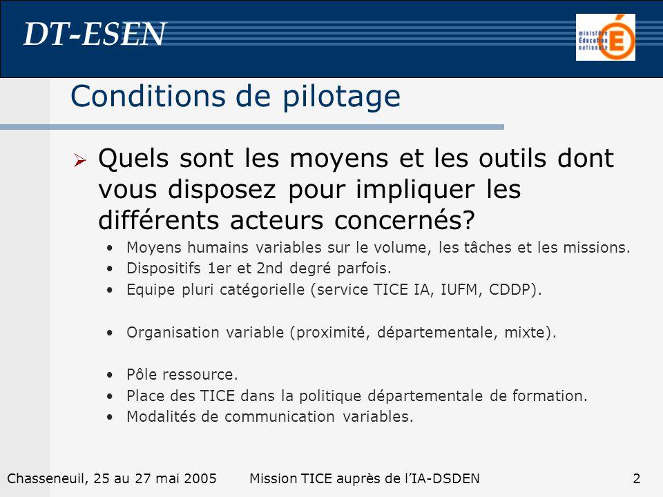 DT-ESEN 3Chasseneuil, 25 au 27 mai 2005Mission TICE auprès de lIA-DSDEN Conditions de pilotage Quelles sont les difficultés et résistances.