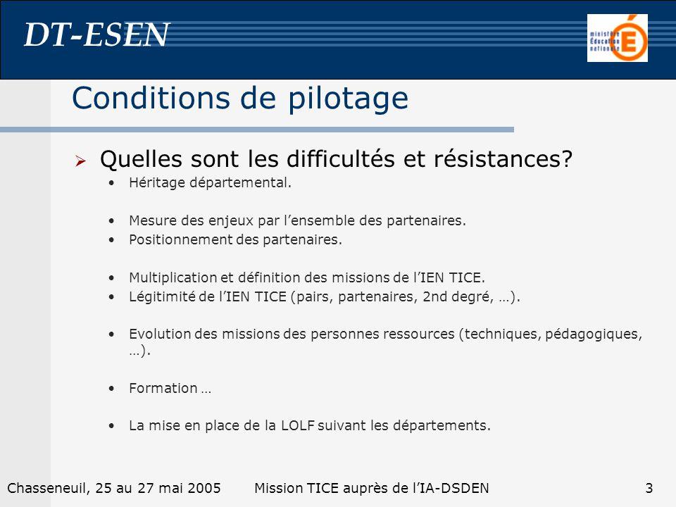 DT-ESEN 3Chasseneuil, 25 au 27 mai 2005Mission TICE auprès de lIA-DSDEN Conditions de pilotage Quelles sont les difficultés et résistances? Héritage d