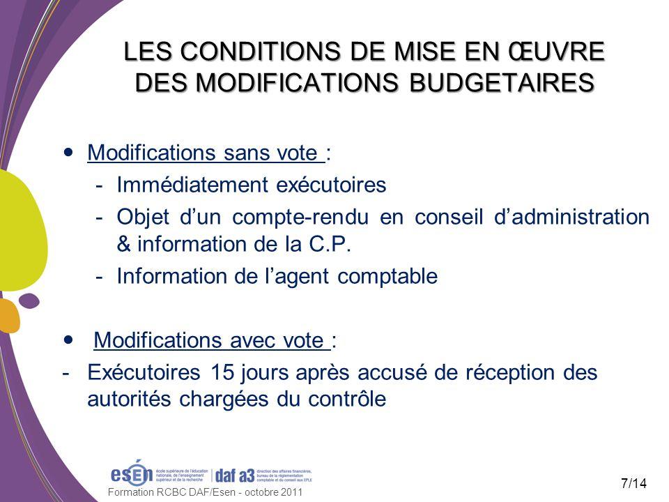 Modifications sans vote : -Immédiatement exécutoires -Objet dun compte-rendu en conseil dadministration & information de la C.P.