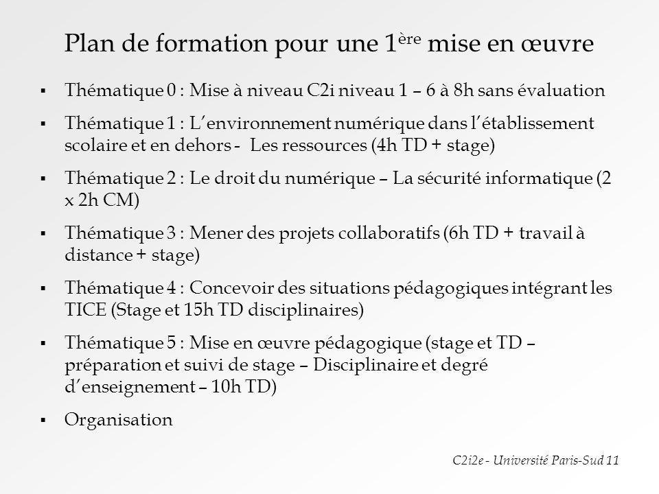 C2i2e - Université Paris-Sud 11 Plan de formation pour une 1 ère mise en œuvre Thématique 0 : Mise à niveau C2i niveau 1 – 6 à 8h sans évaluation Thém