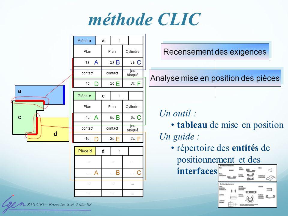 BTS CPI – Paris les 8 et 9 déc 08 méthode CLIC 2- Analyse de la mise en position des pièces Recensement des exigences Analyse mise en position des piè