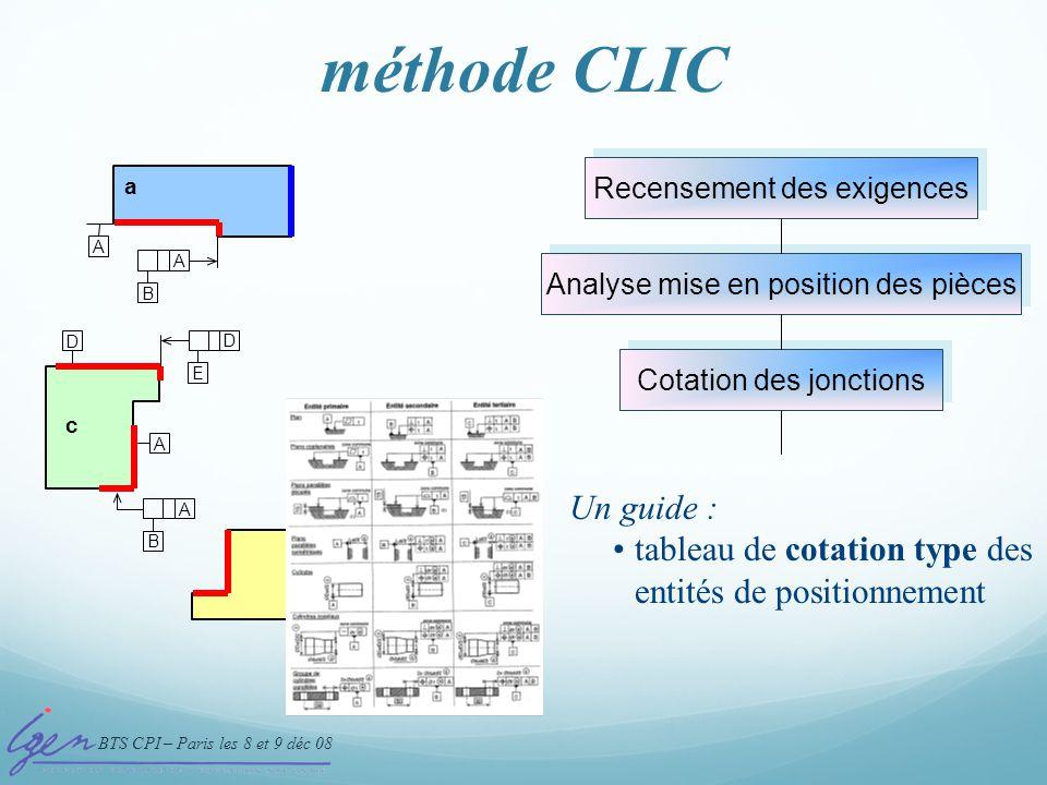 BTS CPI – Paris les 8 et 9 déc 08 méthode CLIC 3- Cotation des jonctions Recensement des exigences Analyse mise en position des pièces Cotation des jo