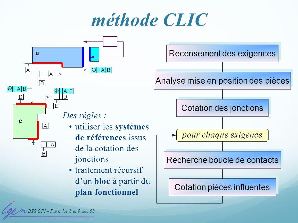 BTS CPI – Paris les 8 et 9 déc 08 méthode CLIC 5- Cotation des pièces influentes Recensement des exigences Analyse mise en position des pièces Cotatio