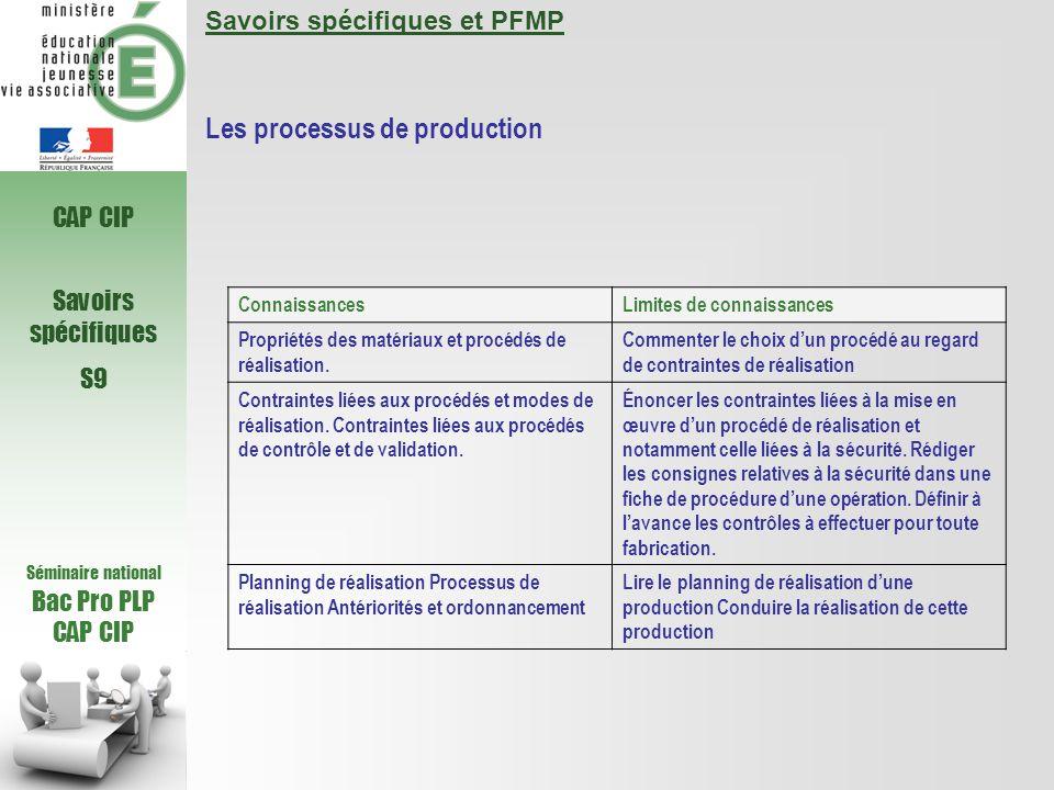 Séminaire national Bac Pro PLP CAP CIP Savoirs spécifiques S9 Savoirs spécifiques et PFMP Les processus de production ConnaissancesLimites de connaiss