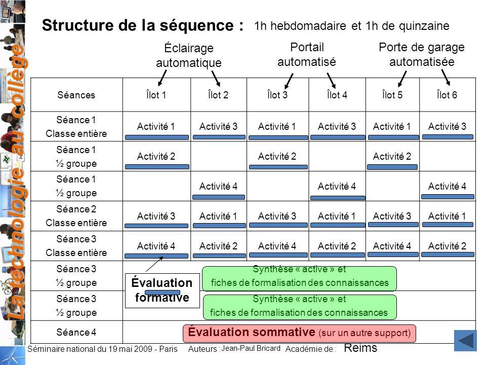 La technologie au collège Auteurs : Académie de : Séminaire national du 19 mai 2009 - Paris Structure de la séquence : SéancesÎlot 1Îlot 2Îlot 3Îlot 4