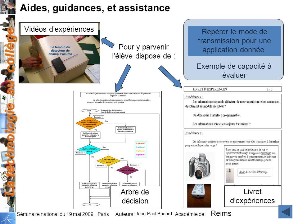 La technologie au collège Auteurs : Académie de : Séminaire national du 19 mai 2009 - Paris Aides, guidances, et assistance Repérer le mode de transmi