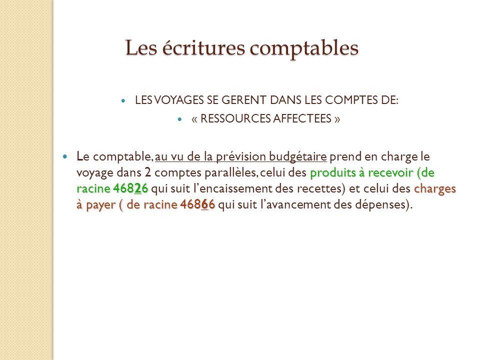 Les écritures comptables LES VOYAGES SE GERENT DANS LES COMPTES DE: « RESSOURCES AFFECTEES » produits à recevoir (de racine 46826charges à payer ( de