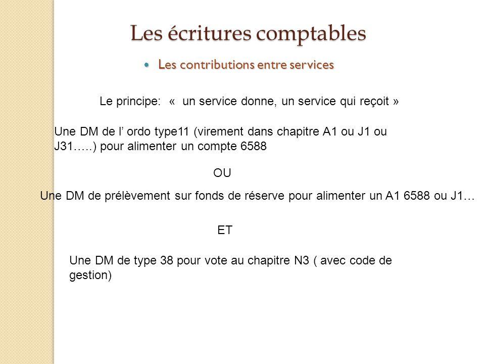 Les écritures comptables Les contributions entre services Les contributions entre services Le principe: « un service donne, un service qui reçoit » Un