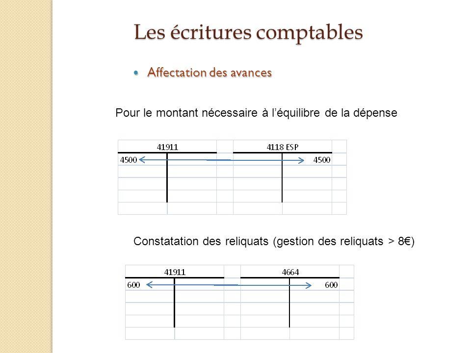 Les écritures comptables Affectation des avances Affectation des avances Pour le montant nécessaire à léquilibre de la dépense Constatation des reliqu