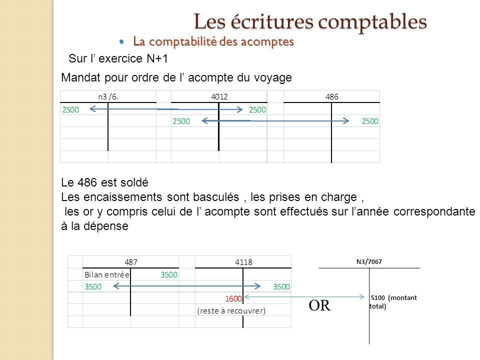 Les écritures comptables La comptabilité des acomptes La comptabilité des acomptes Sur l exercice N+1 Mandat pour ordre de l acompte du voyage Le 486