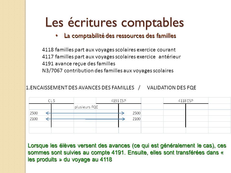 Les écritures comptables La comptabilité des ressources des familles La comptabilité des ressources des familles 4118 familles part aux voyages scolai